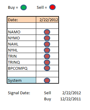 Transfer 5/26/ for 5/27/04-seven-sentinels-signal-png