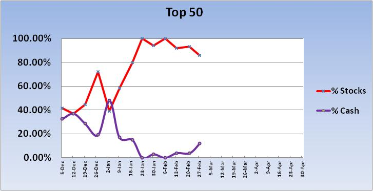 Today-2012-top-50-trend-jpg