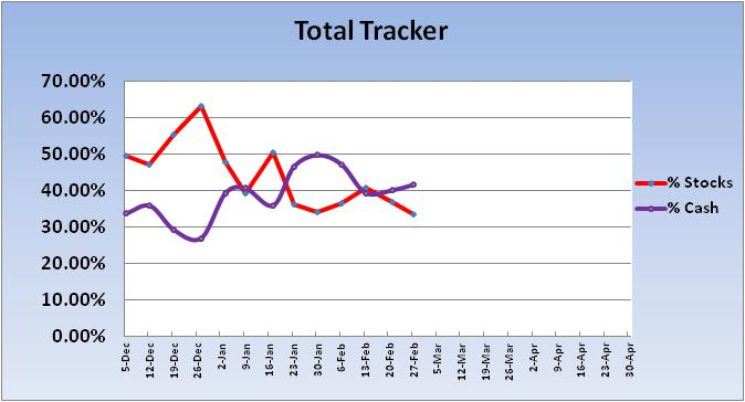 Today-2012-total-tracker-trend-jpg