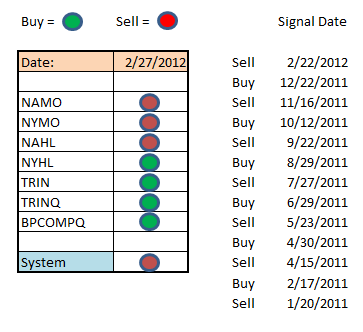 2006 tsp becomes unlimited?-seven-sentinels-signal-png