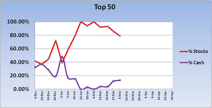 Roth IRA... a good time?-2012-top-50-trend-jpg