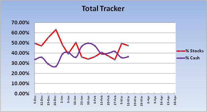 Transfer 5/26/ for 5/27/04-2012-total-tracker-trend-jpg