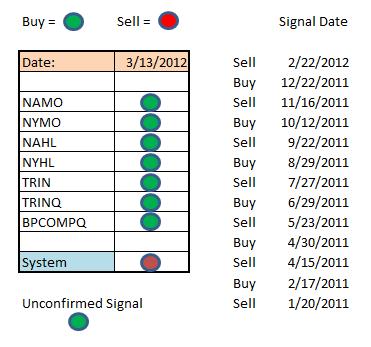 Understanding Compounding-seven-sentinels-signal-png