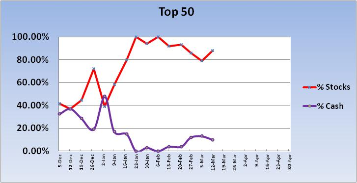 Transfer 5/26/ for 5/27/04-2012-top-50-trend-jpg