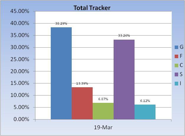 Transfer 5/26/ for 5/27/04-total-tracker-fund-allocation-jpg