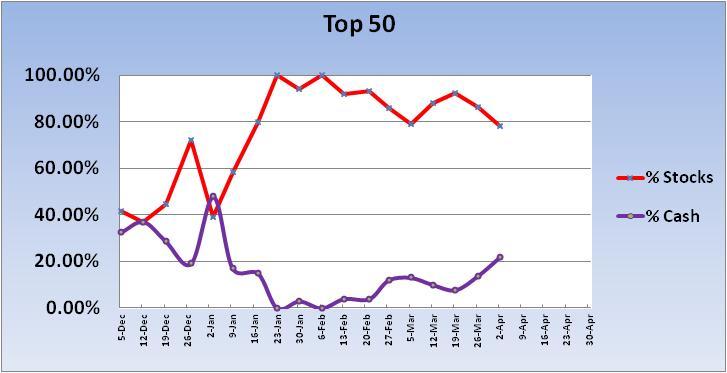CSB/REDUX Calculator-2012-top-50-trend-jpg