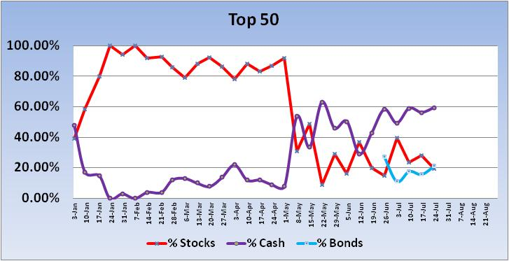 How much should one save?-2012-top-50-trend-jpg