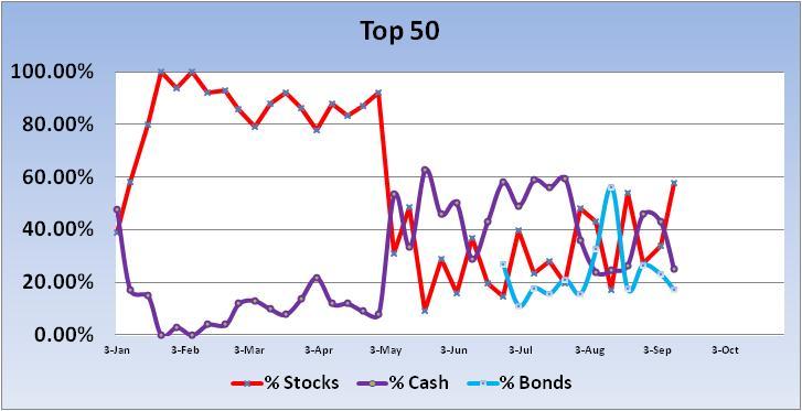 Frizz B Account Talk-2012-top-50-trend-jpg