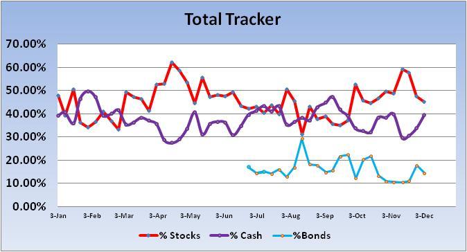 Transfer 6/3 for 6/4/04-2012-total-tracker-trend-jpg