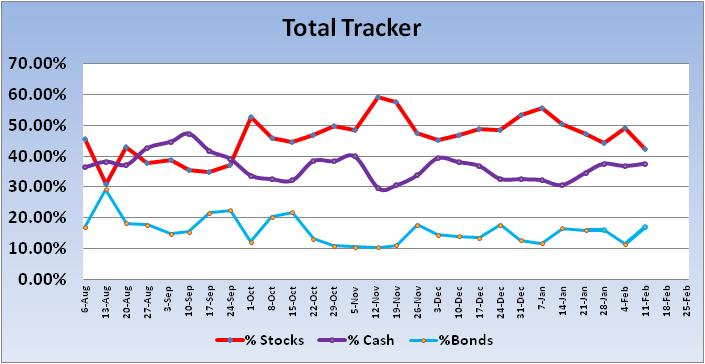 No Move Today-2012-total-tracker-trend-jpg