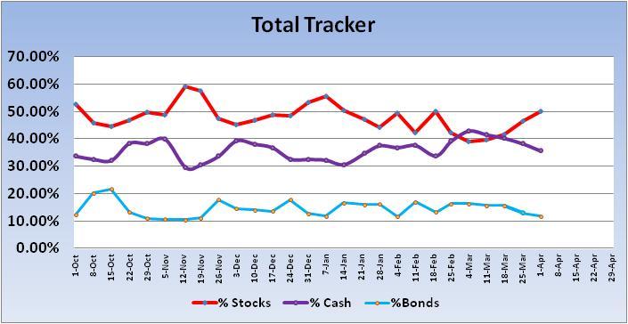 Transfer 6/10 for 6/14/04-2012-total-tracker-trend-jpg