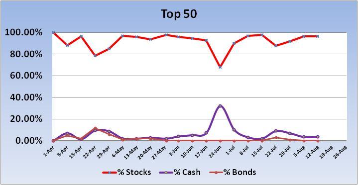 Too much risk vs reward-2013-top-50-trend-jpg