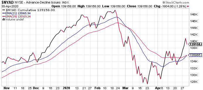 YIELD CURVE-nyad-png