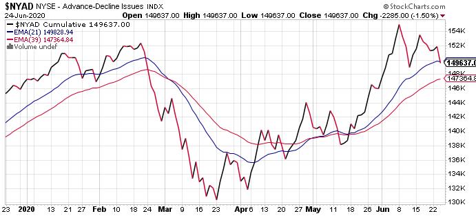 Market Pull Back-nyad-png