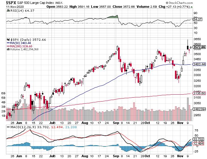 Market Talk-s-p-500-png