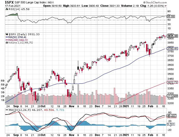 Market Pull Back-spx-png
