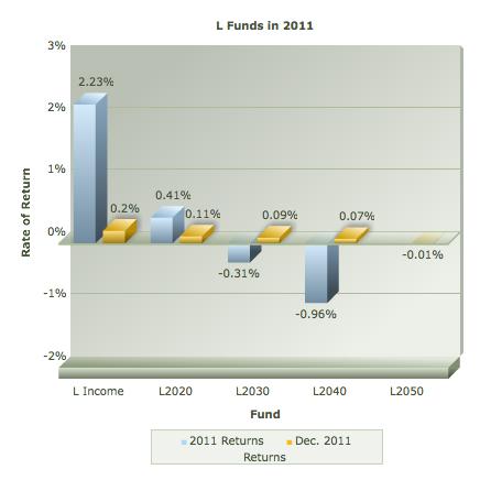 I fund-fusioncharts-png