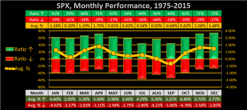 What to do?-2016-week-01-monthly-spx-png
