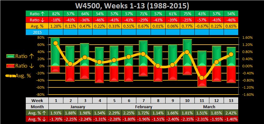 What to do?-2016-week-01-weekly-w4500-png