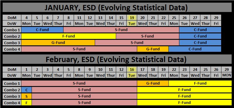 What to do?-2016-week-04-esd-png