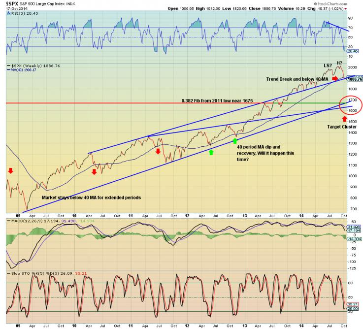 mlk_man's account talk-spx_trend-_break-jpg